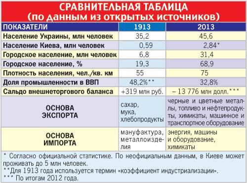 Сравнит.таблица Комс.правда