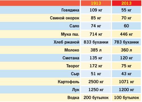 Считалка №1 Комс.правда