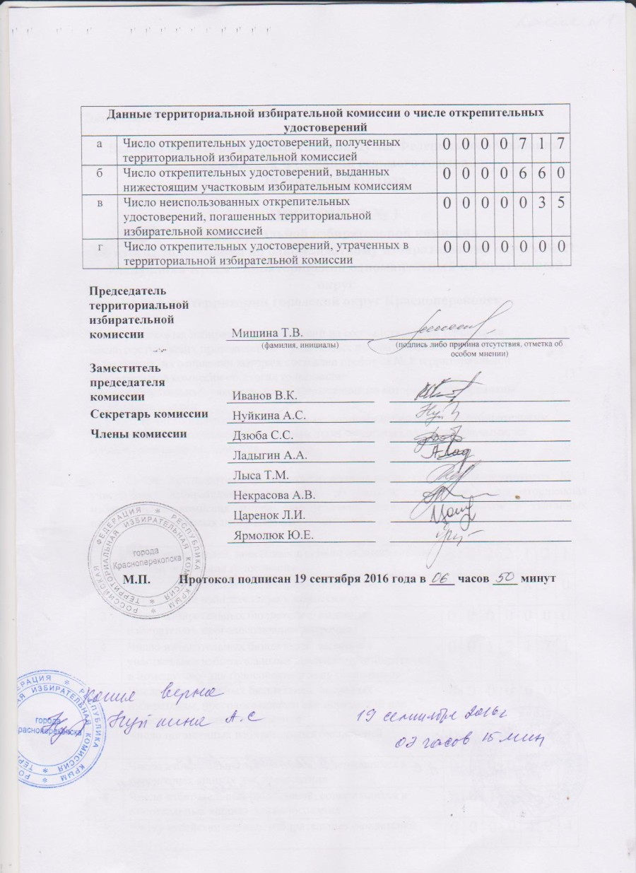 ИтогПр. мажорит. 002