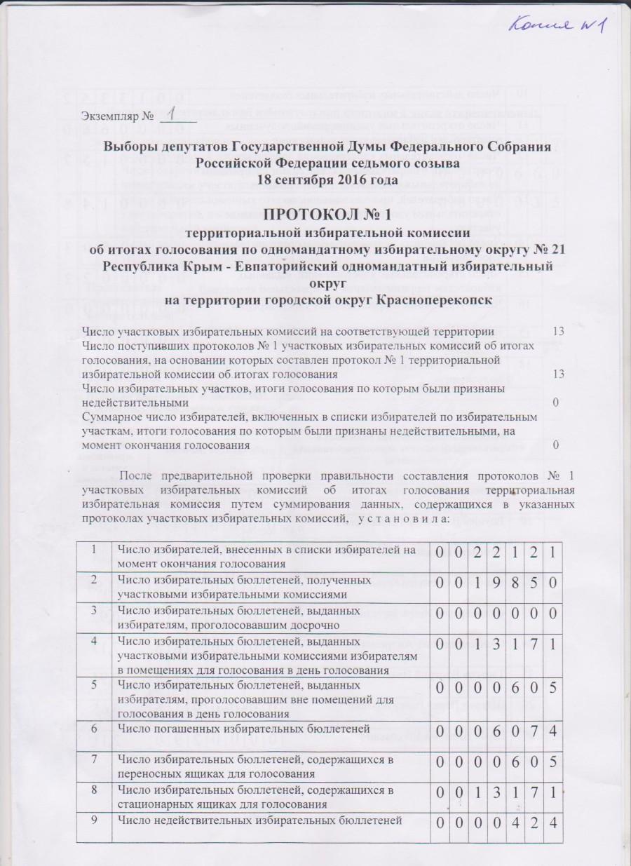 ИтогПр. мажорит.