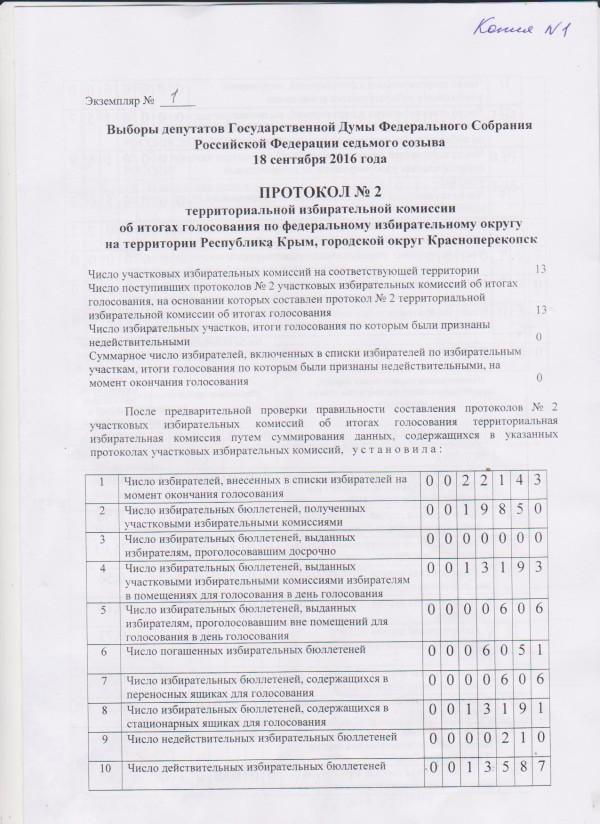 ИтогПр. партии