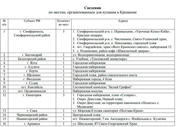 где искупаться в Крыму