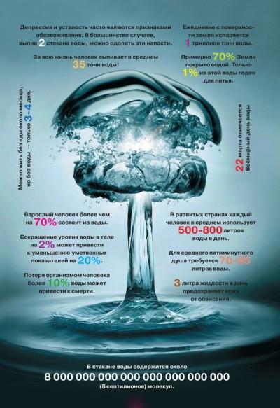3-вода