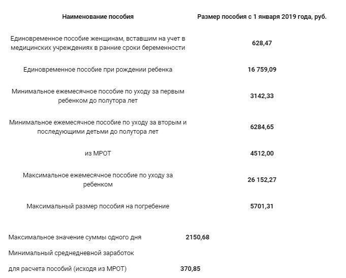 расчет единовременной выплаты